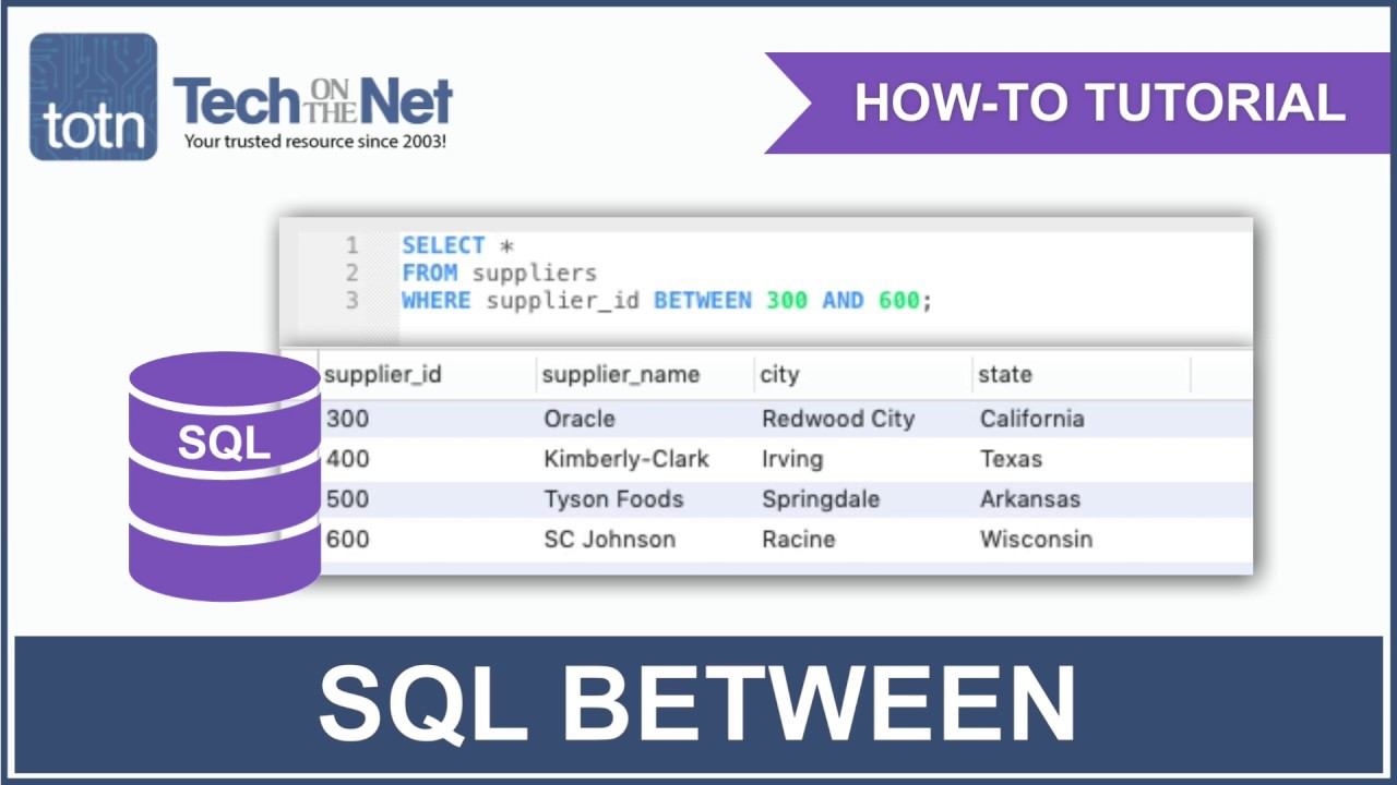 SQL: BETWEEN Condition