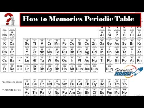 how to memorize periodic table easily with tricks 1 science boost - Periodic Table Hindi