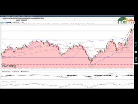 26.  Analys Nikkei 225 och DAX, 2015-01-31