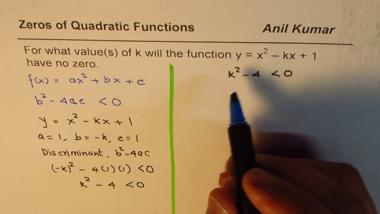 Find The Coefficient K For The Quadratic Equation X^2  Kx + 1 To Have No  Zeros