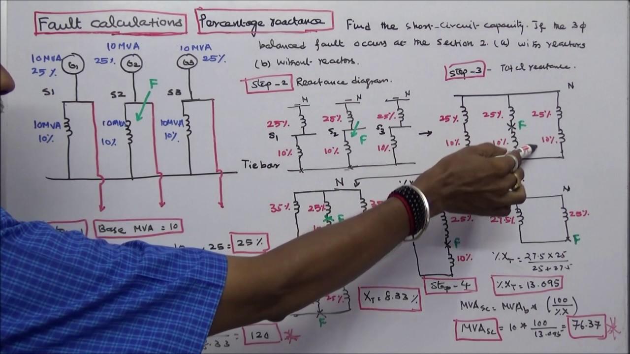 Calculations Of Short Circuit Current Kva Part 08 Problem Figure 45 Shortcircuit Characteristics Generators