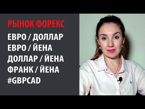 ✳️ Рынок Форекс - 20.01.20 - 24.01.20 Обзор валютных пар на неделю