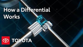 homepage tile video photo for How a Differential Works | Toyota