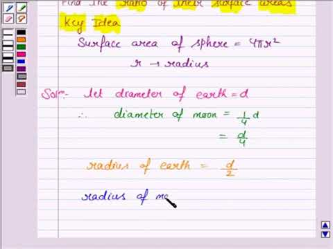 Compare Surface Areas of Spheres_Maths_Class-9