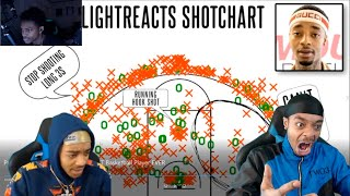 FlightReacts To De'Aaron Fox Reacting To 1v1s & Shot Chart.. (HE CALLED ME TERRIBLE!) + 3 MILLY