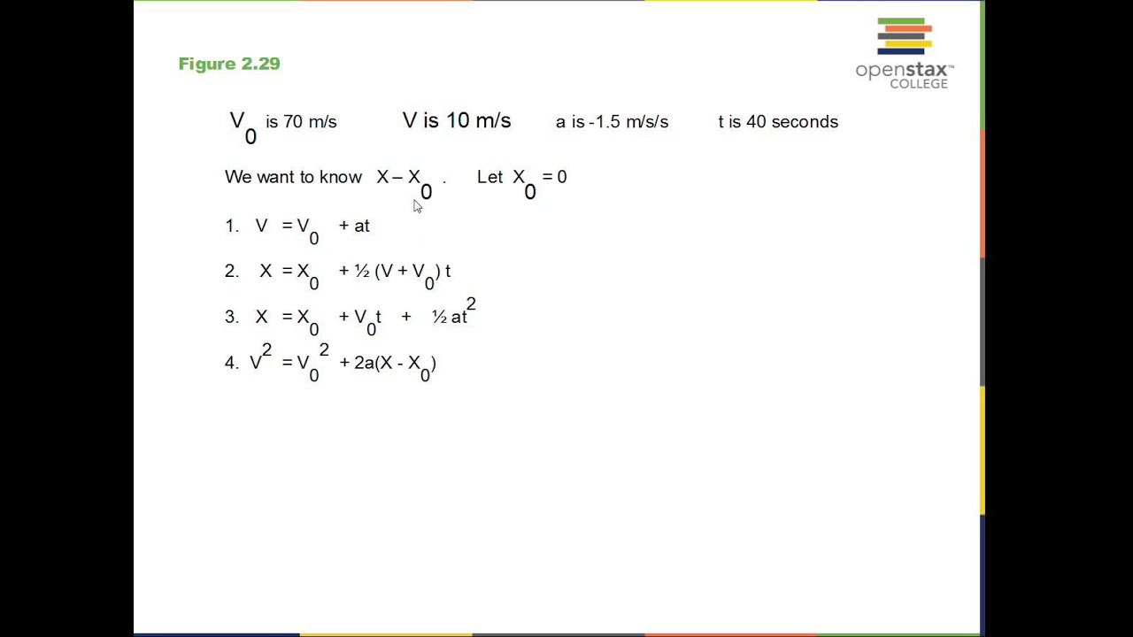Kinematic Equations Constant Acceleration Examples - YouTube