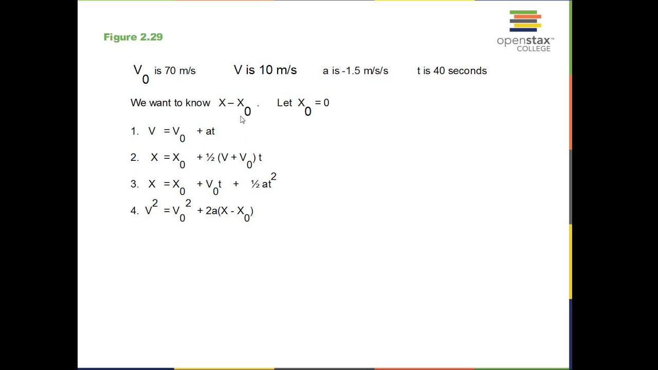 Kinematics Equations Physics - Tessshebaylo