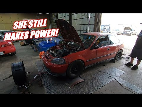 Put The Hatch Back On The Dyno!