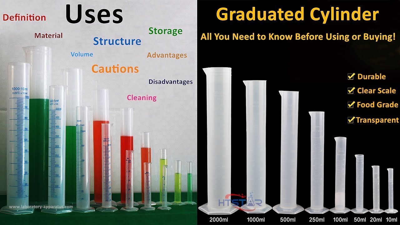 measuring cylinder graduated cylinder definition uses functions etc