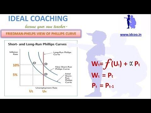 FRIEDMAN PHILLIPS CURVE (HINDI)- PART 5