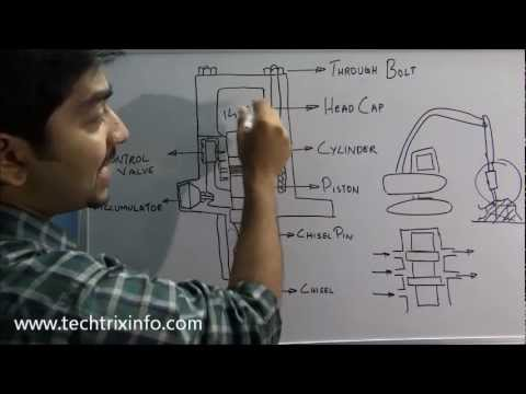 how rock breaker works youtube honda cr v fuse diagram