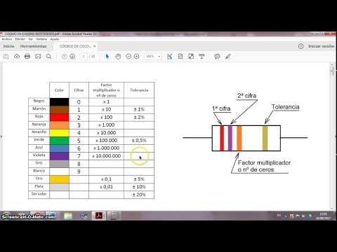 cÓdigo-de-colores-para-resistencias-1ª-parte