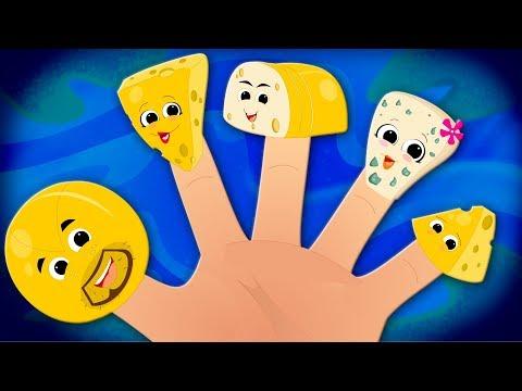 Italian Finger Family | Finger Family Song | Nursery Rhyme | Songs For Babies