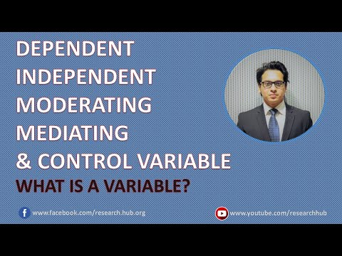 Types Of Variables Dependent Independent Moderating