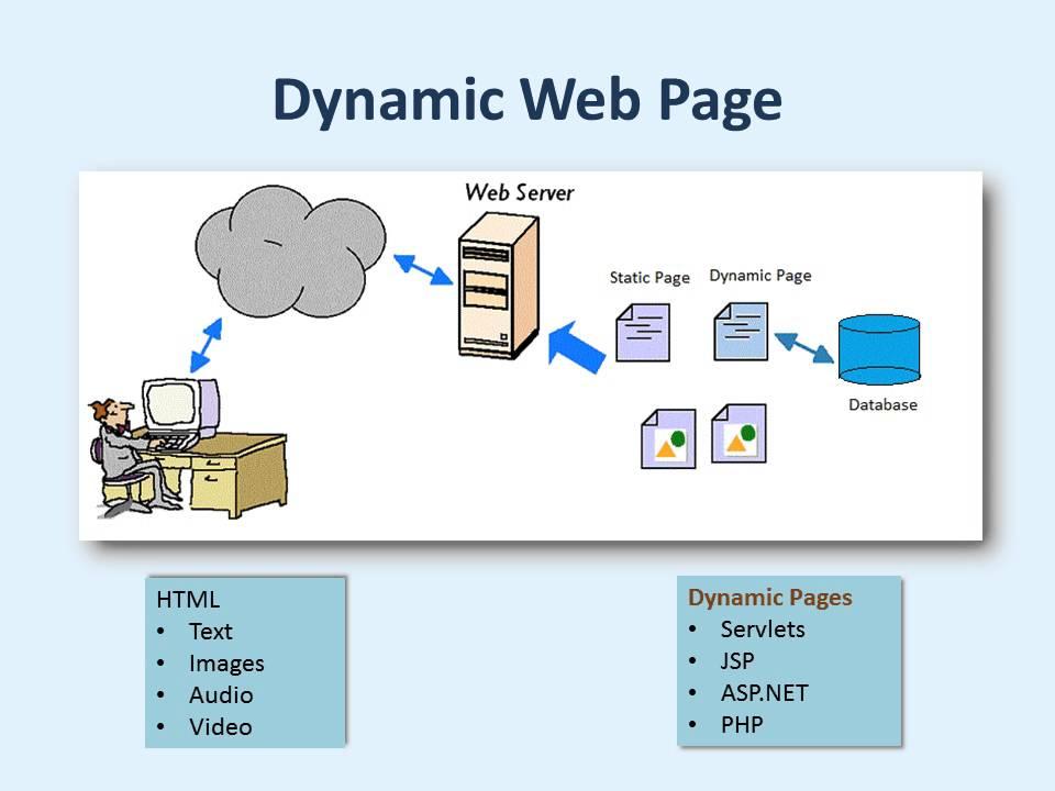 Web Application - portablecontacts net