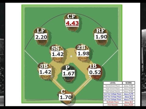 Online Baseball Evaluation Tool