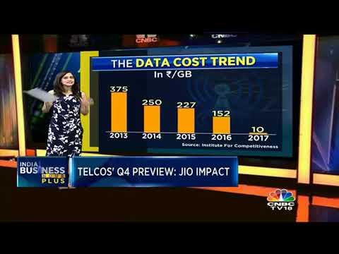 Telcos' Q4 Preview: Jio Impact