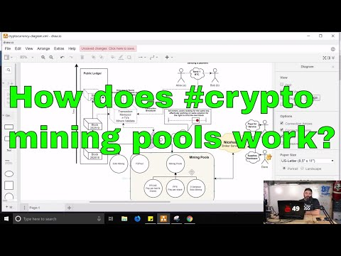 How Do Cryptocurrency Mining Pools Work?