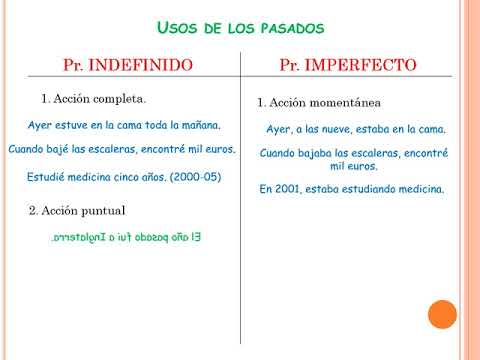 Usos Pretérito Indefinido E Imperfecto Mp4 Gramática Básica Del Español Youtube