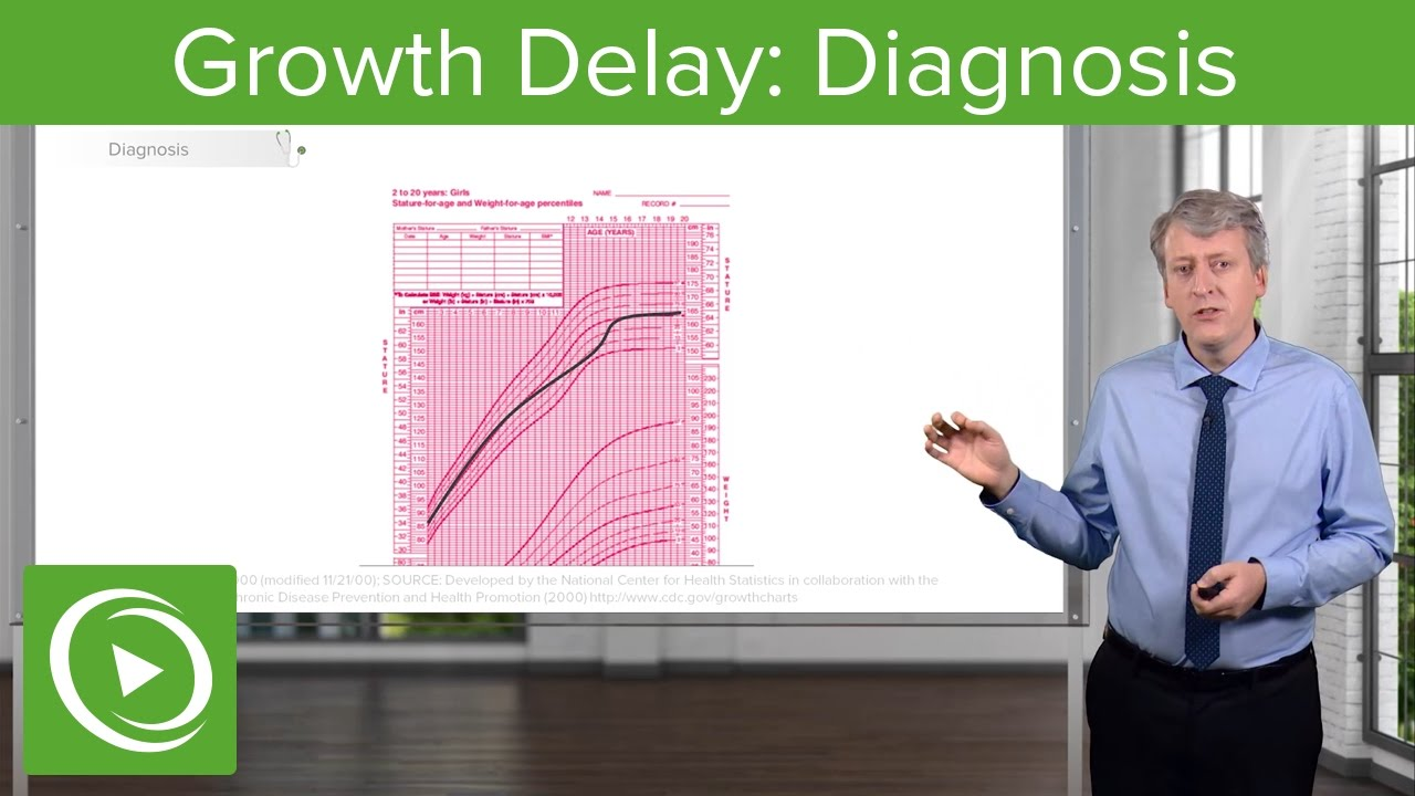Growth Delay: Diagnosis & Management– Pediatric Endocrinology | Lecturio