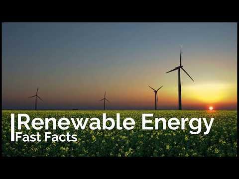 Renewable Energy Amazing Facts