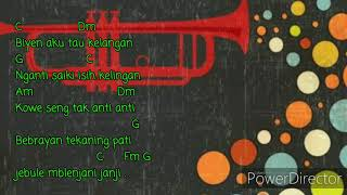 Download lagu Lirik & Chord Balungan Kere - Ndarboy Genk ( SKA VERSION )