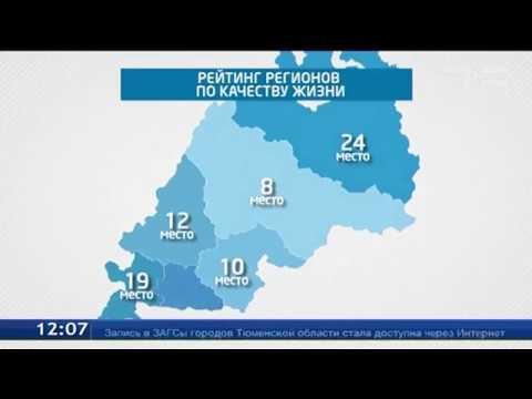 Тюменская область вошла в ТОП-10 рейтинга регионов России по качеству жизни