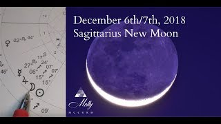 December 7 Sagittarius ♐ New Moon - Expansion Energies Are Here! 🙌