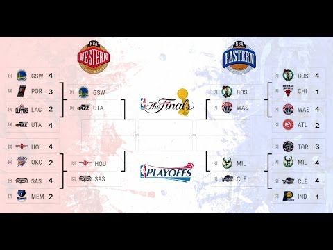 2017 NBA Playoffs Predictions Full Bracket - HuskyHandsome