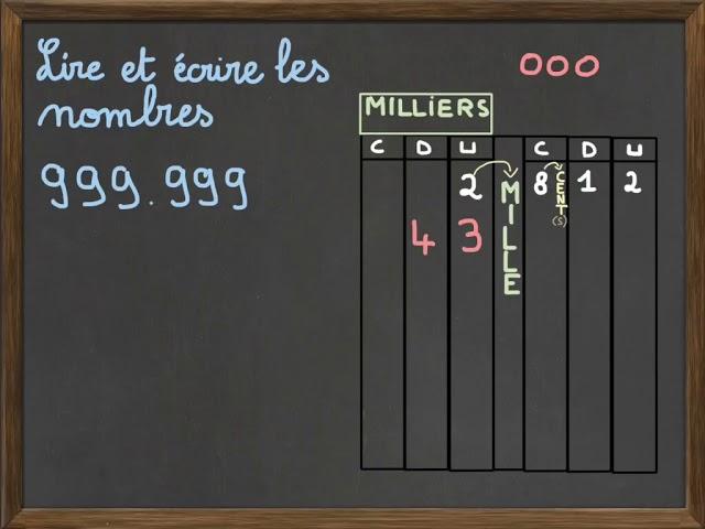 Apprendre à lire les nombres jusqu'à 999 999 #1