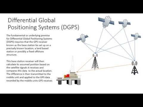 GPS and DGPS used on dynamic positioning systems on board