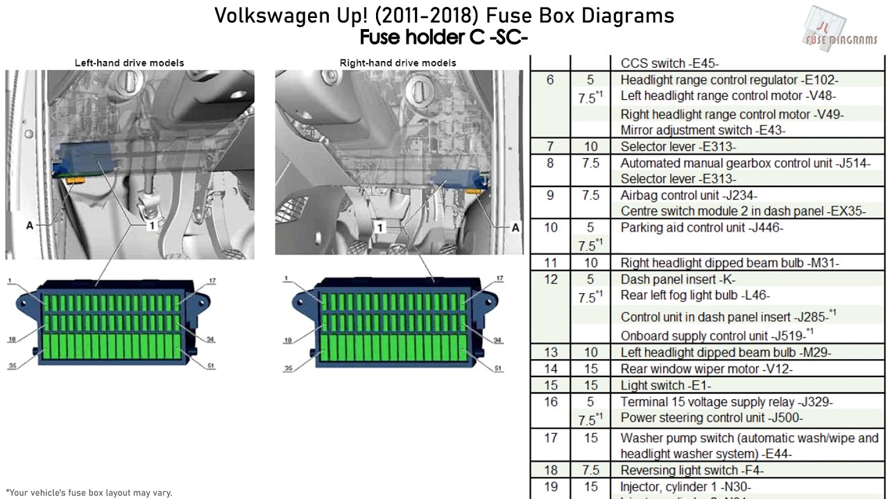 volkswagen up! (2011-2018) fuse box diagrams - youtube  youtube