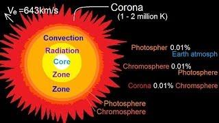 Astronomy - The Sun (14 of 16) The Corona