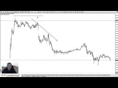 Forex Scalping: How to Trade the 15 Minute Chart Successfully with Price Action?