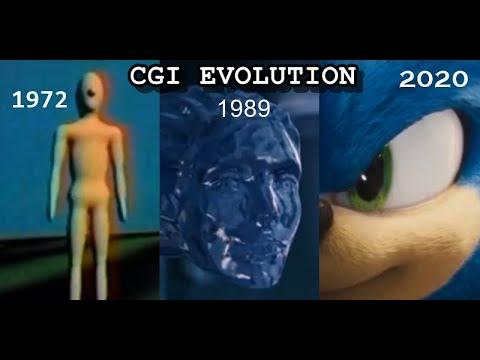 [READ DESCRIPTION] The history of CGI (Evolution of 3D CGI Animation)