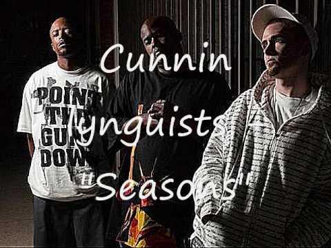 Top 20 Underground Hip Hop Songs