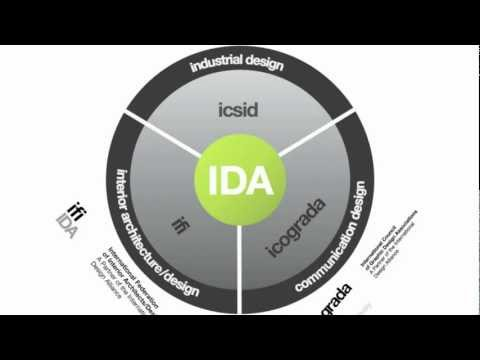 Icsid promotional video