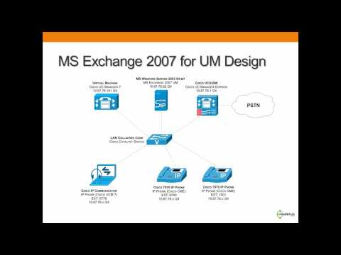 Microsoft Exchange UM with Cisco  CME and UCM7 Training for Network Engineers (Preview)