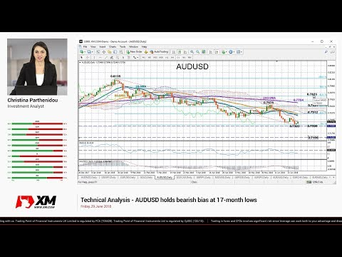 Technical Analysis: 29/06/2018 - AUDUSD holds bearish bias at 17-month lows