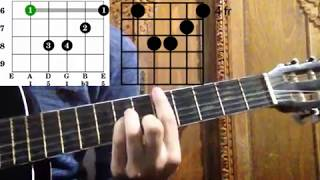 شرح عزف اغنية داري يا قلبي - حمزة نمرة جيتار ( كوردات  Dary Ya Alby Guitar tutorial (Chords