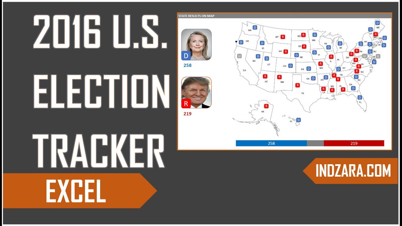 2016 U S Presidential Election Tracker Excel Template Demo Youtube