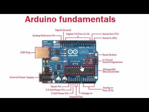Arduino For Beginners.  Part 5: Data Types