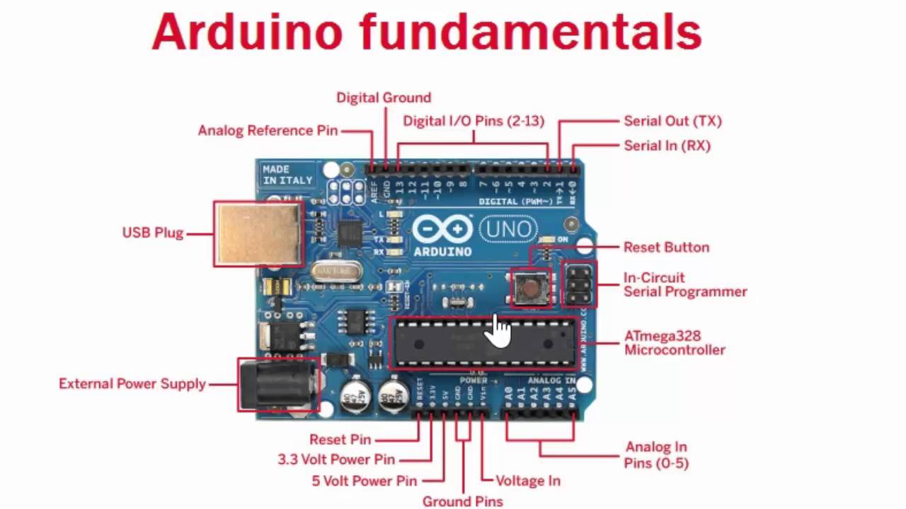 Arduino for beginners part data types youtube