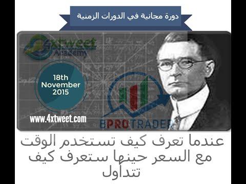 ويبينار تمهيدى لدراسة إستراتيجية ويليام جان (جان والدورات الزمنية) | B Pro Trader Academy