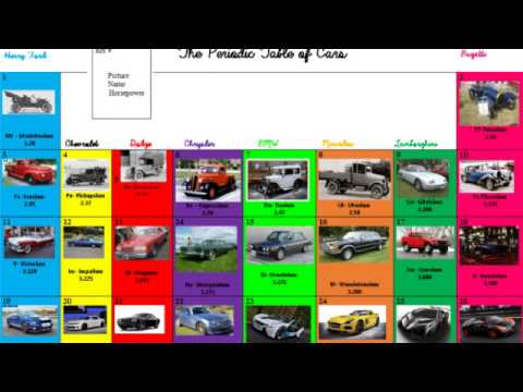 Periodic table of cars youtube periodic table of cars urtaz Image collections