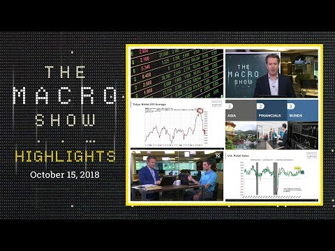 The Macro Show Highlights: October 15, 2018
