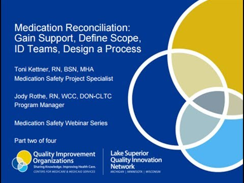 Medication Reconciliation: Gain Support, Define Scope, ID Teams, Design a Process