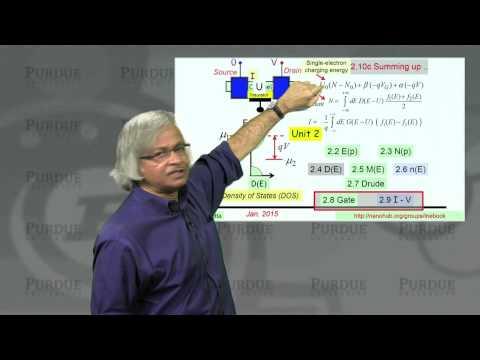 nanoHUB-U Fundamentals of Nanoelectronics A L2.10: Energy Band Model: Summary