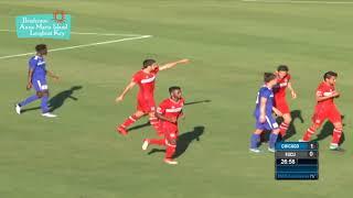 Match Highlights   Fire 2:0 FGCU (Preseason)   Feb. 17, 2018