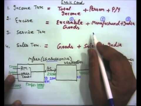 Basic Of Taxation